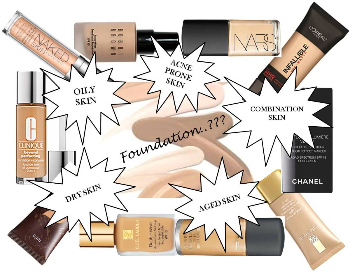 Skin Types & Foundations Skin shades, Skin types