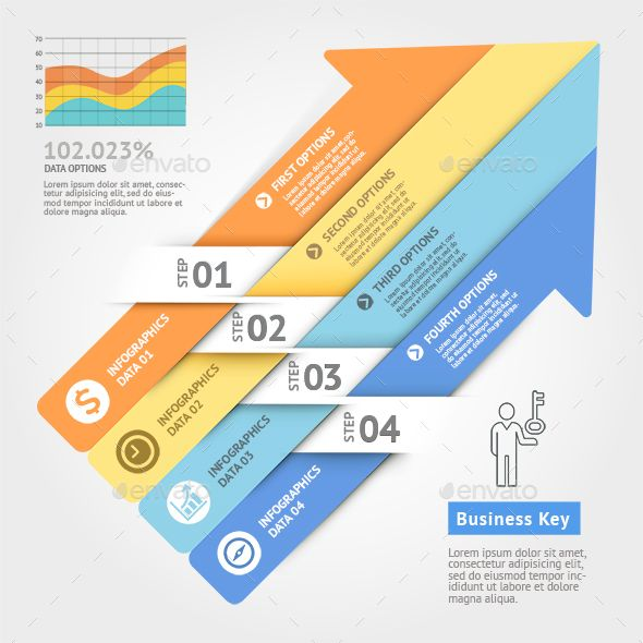 Business Timeline Infographics - business timeline template