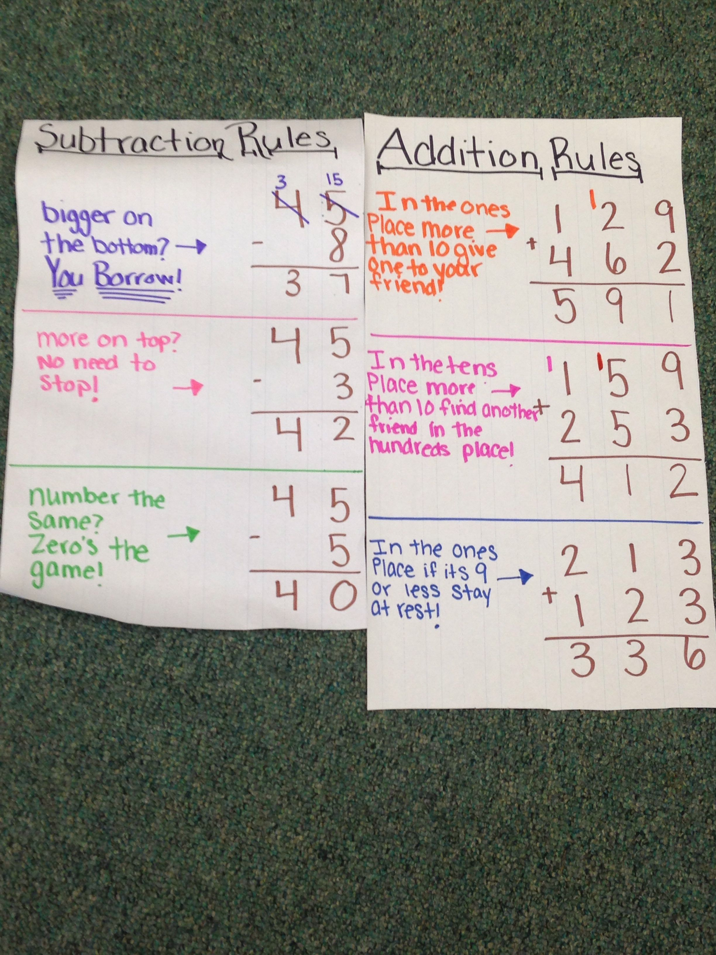 Addition And Subtraction Rules Posters For My Fourth Grade