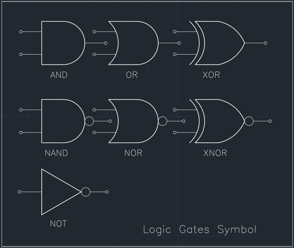 Pin By Alan Dempster On Electrical Symbol Logic Electrical Symbols Symbols