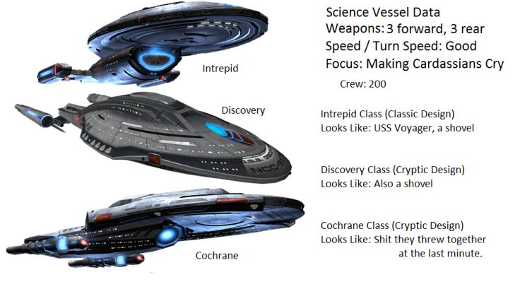 Star Trek Ships Icons Images Star Trek Ships Star Trek Starships Star Trek Universe