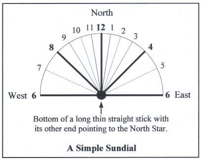 Natural Playground Sundial Analemmatic Sundial Template 205 95