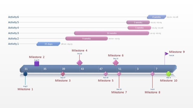 gantt chart template collection office timeline in 2020 templates