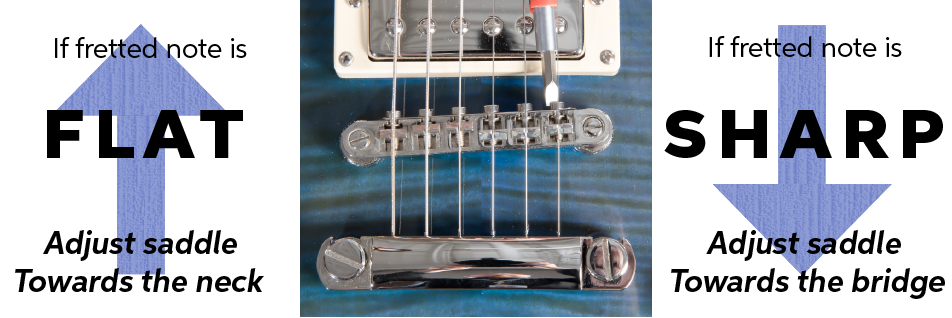 Site Search Discovery Powered By Ai Cool Electric Guitars Electric Guitar Parts Luthier Guitar