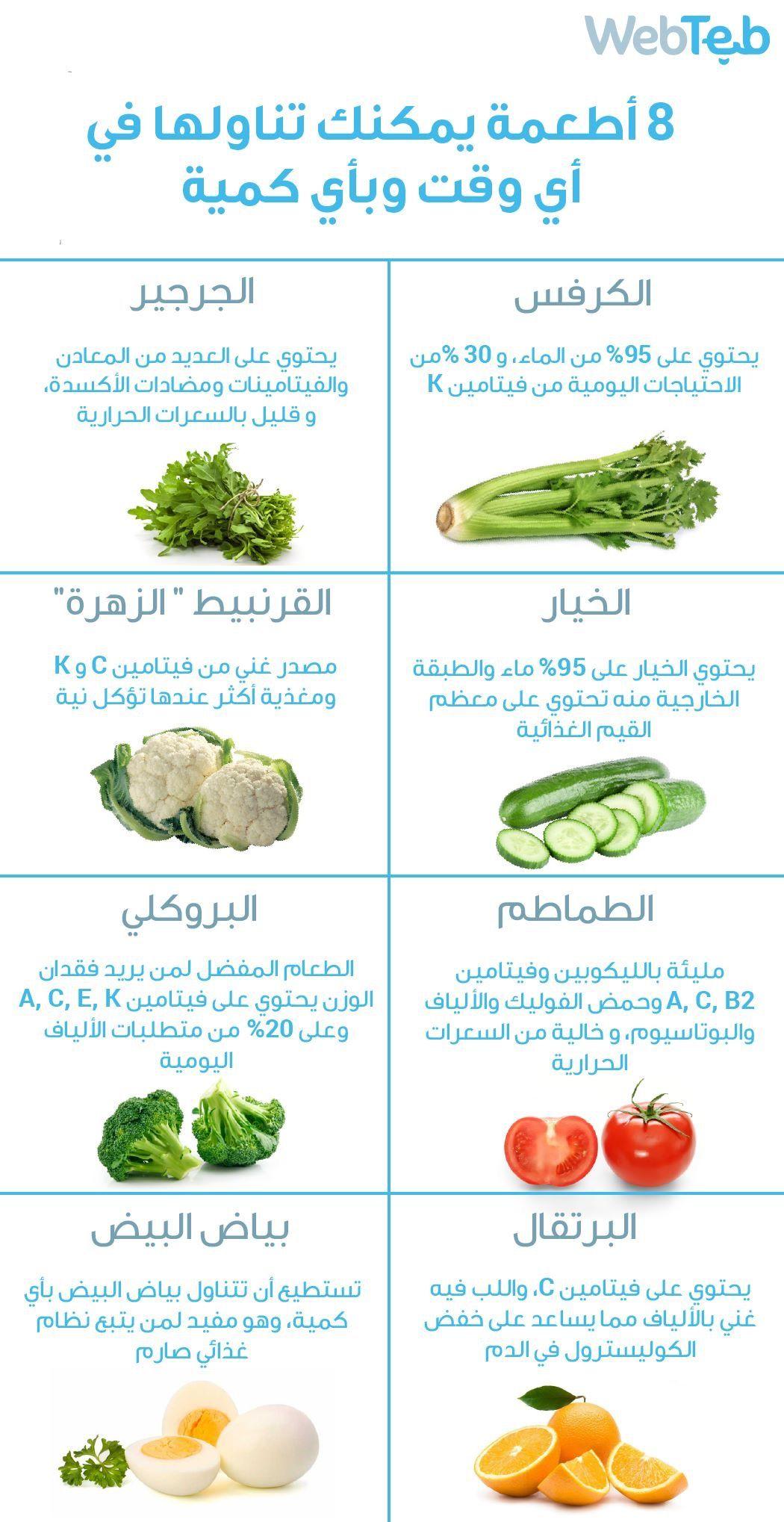 Pin By Bder Ghamdi On صحة Health Fitness Food Health Fitness Nutrition Health Facts Food