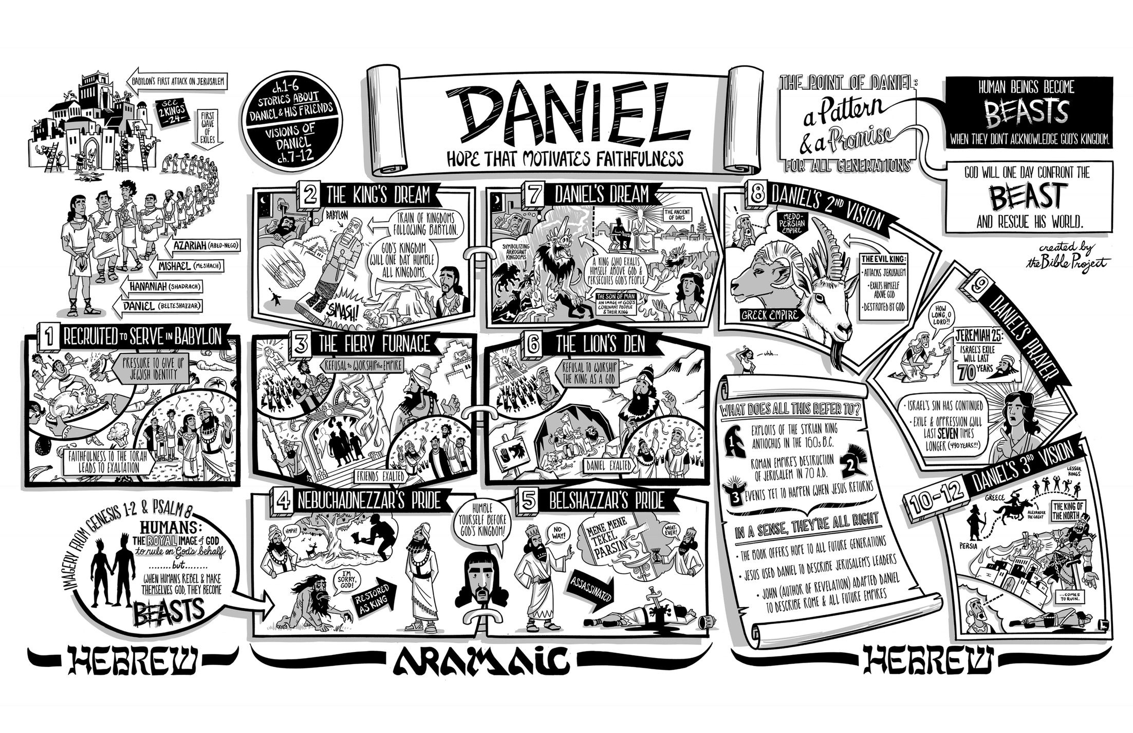 The Bible Project The Book Of Daniel Poster