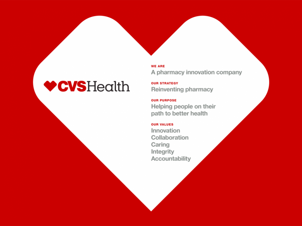 Helping People On A Path to Better Health with CVS Retail