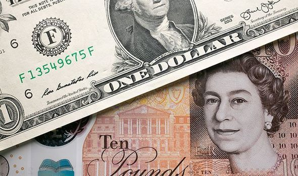 Pound US dollar exchange rate: GBP/USD muted as UK service sector growth slows