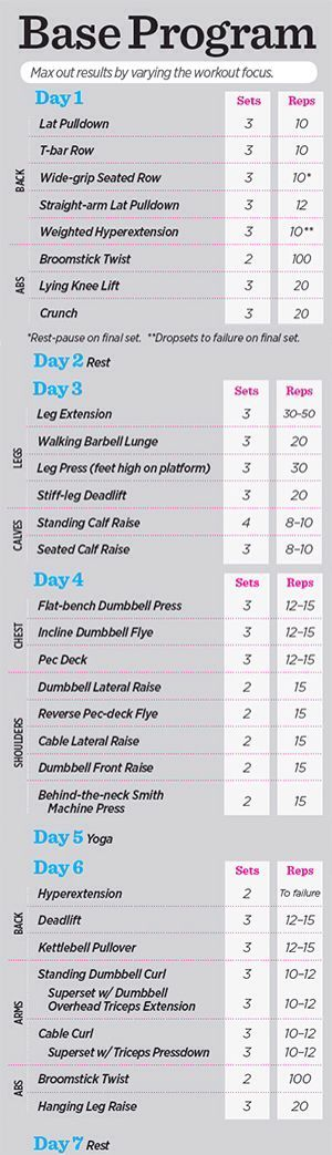 12 Weeks to a Competition Body Training Plan Physique, Workout - weekly exercise plans