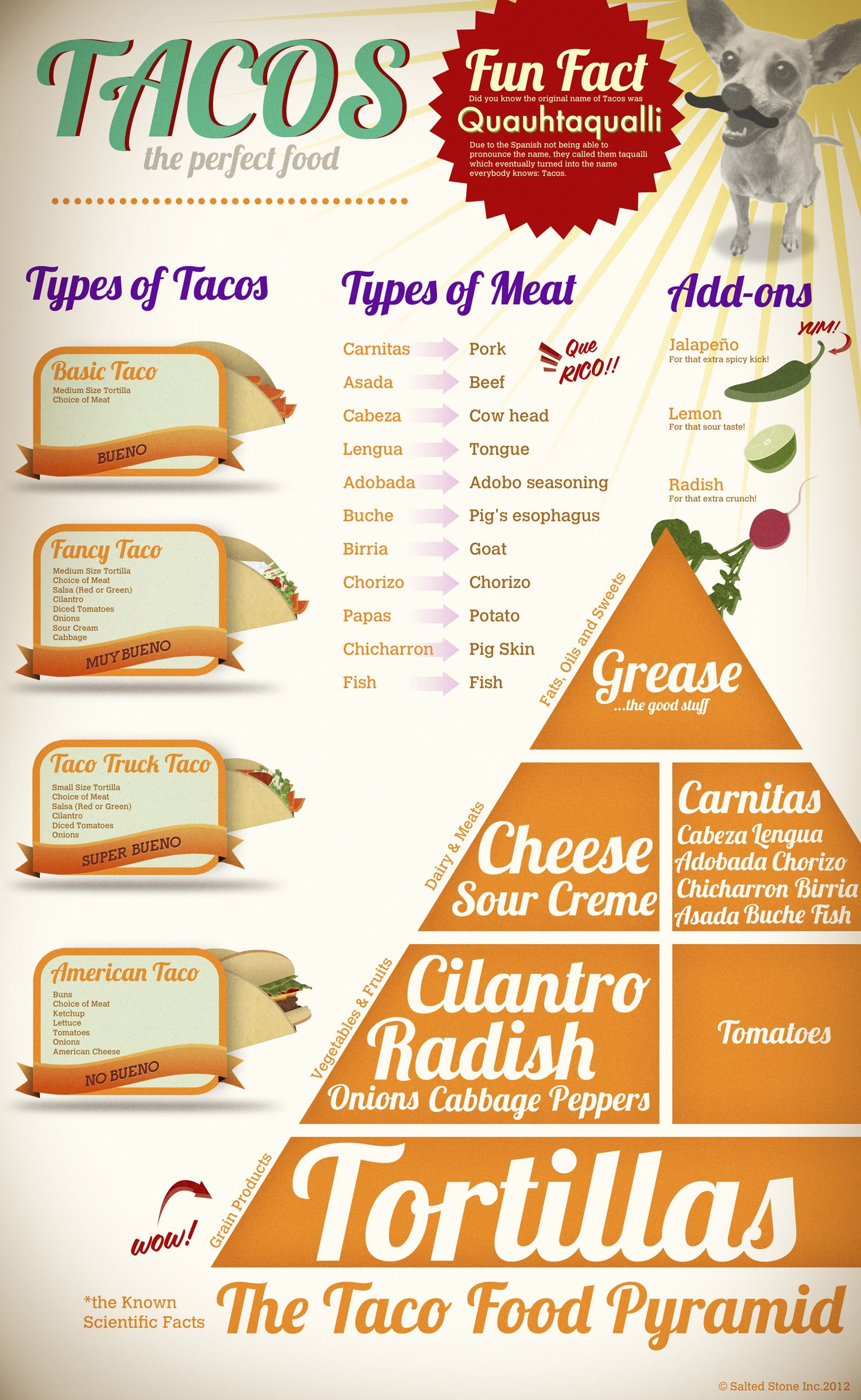 Nice colors and shapes Food infographic, Perfect food, Food
