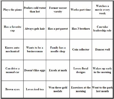 People Bingo for icebreaker games. | Personal Development ...
