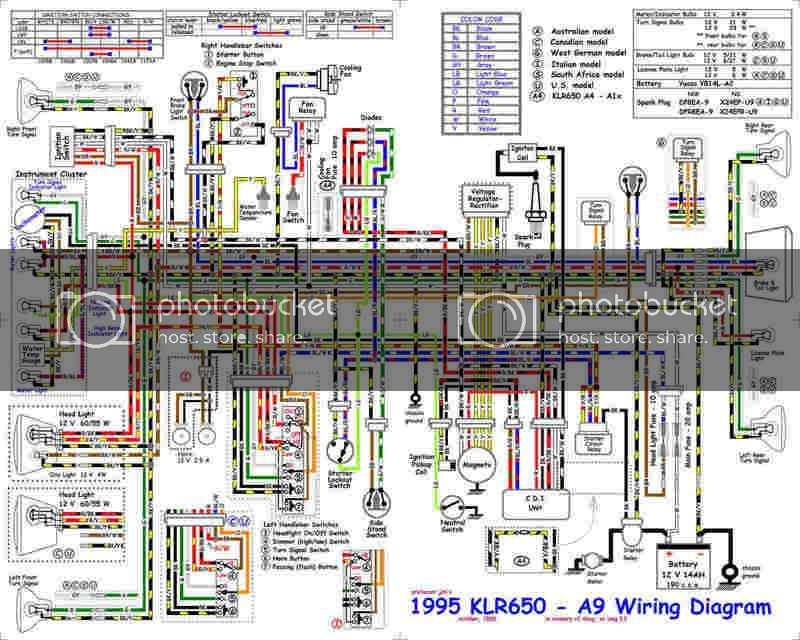 Bmw R1150r Wiring Diagram In 2020 Electrical Wiring Diagram Electrical Diagram Klr 650