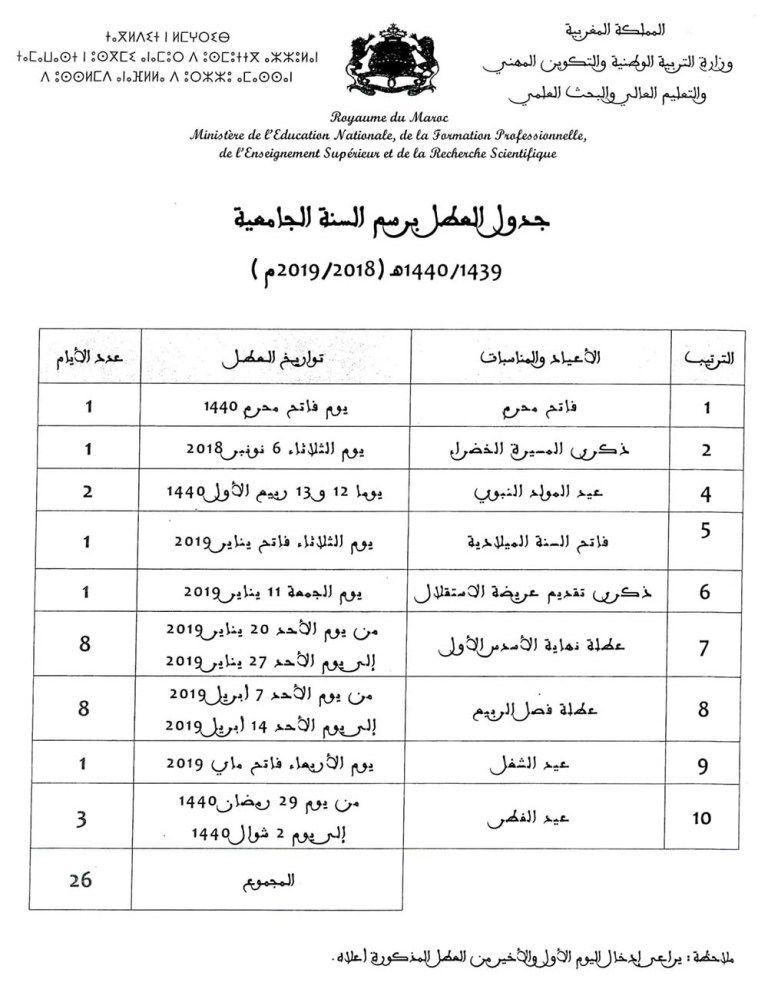 لائحة العطل الجامعية 2018 2019 الرسمية بالمغرب Moutamadris Ma Sheet Music