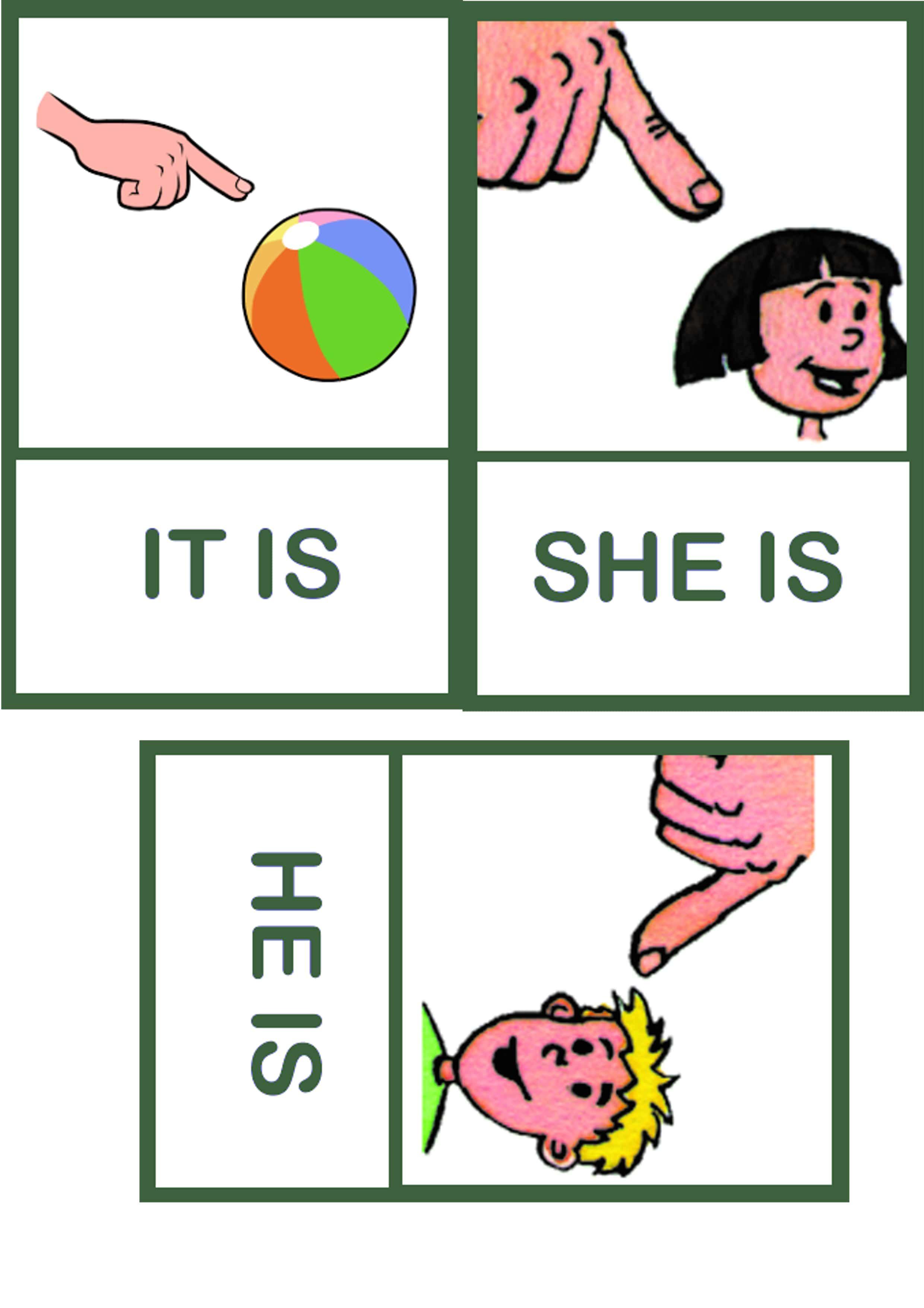 Grammaire anglais - la contraction | Grammaire anglaise ...