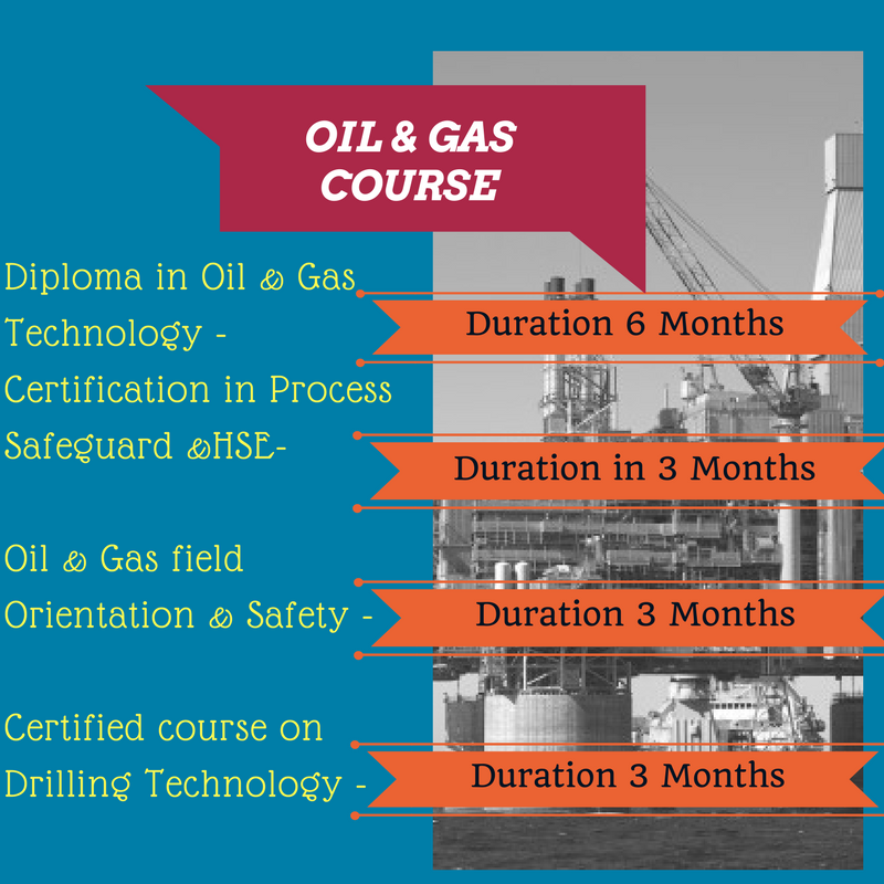 Pin By Techshore Inspection Services On Oil And Gas Oil And Gas