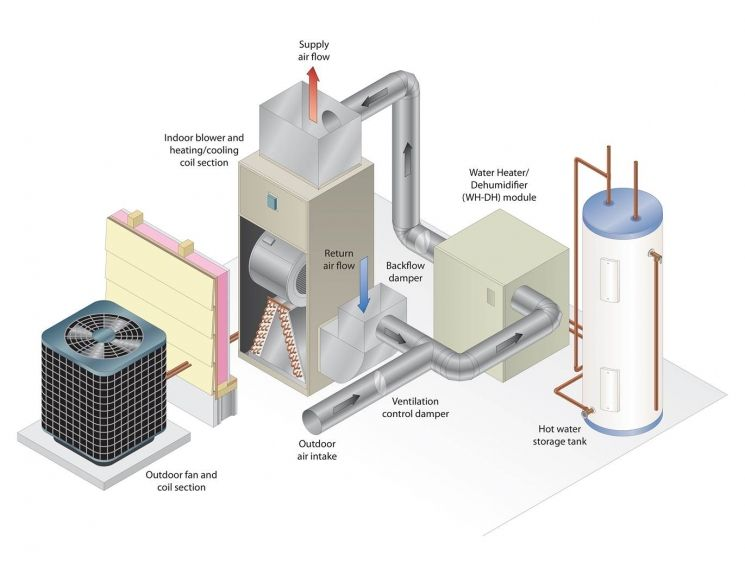 Energy Gov Sites Prod Files Styles Download Hero Public Image 201 2 Jpg Itok A Dzzw4q