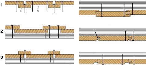 Holzfassade Detail vorgehängte holzfassade eine selbstbau anleitung идеи для дома
