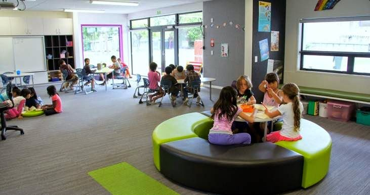 Arrow Or Classroom Design Definition ~ Nocking the arrow next generation learning spaces
