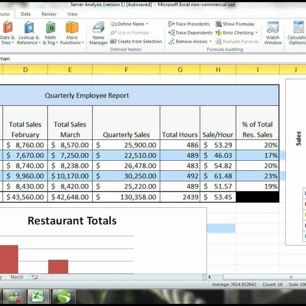 Employee Performance Scorecard Template Excel Unique Ms