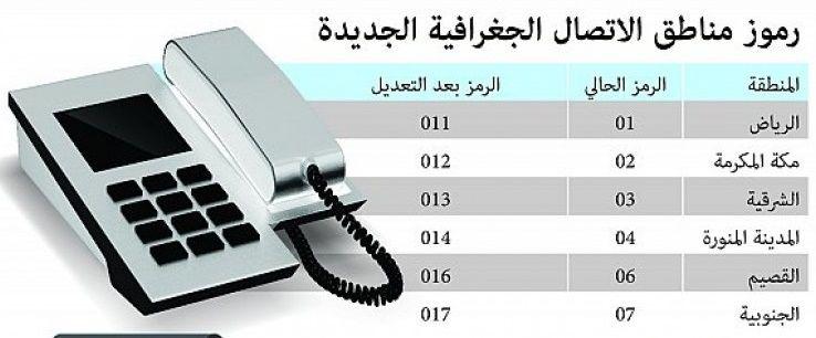 مفتاح المنطقة الشرقية مفتاح المنطقة الشرقية مفتاح المنطقة الشرقية من المعروف أن لكل دولة من الدول مفتاح دولي خاص Phone Electronic Products Electronics