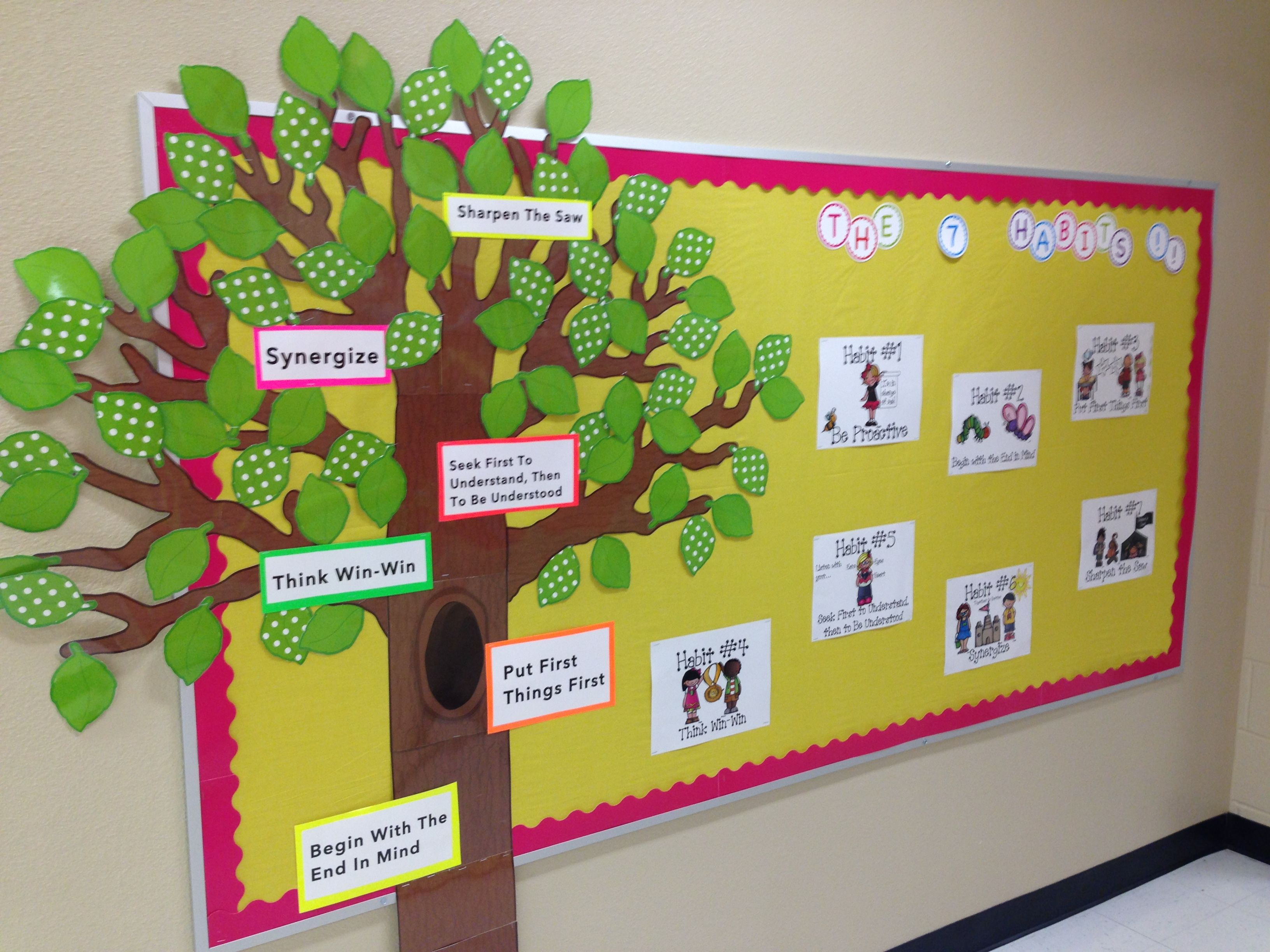 7 Habits Of Happy Kids Tree And Posters