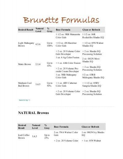Brunette Formulas Pdf In 2019 Redken Hair Color Hair