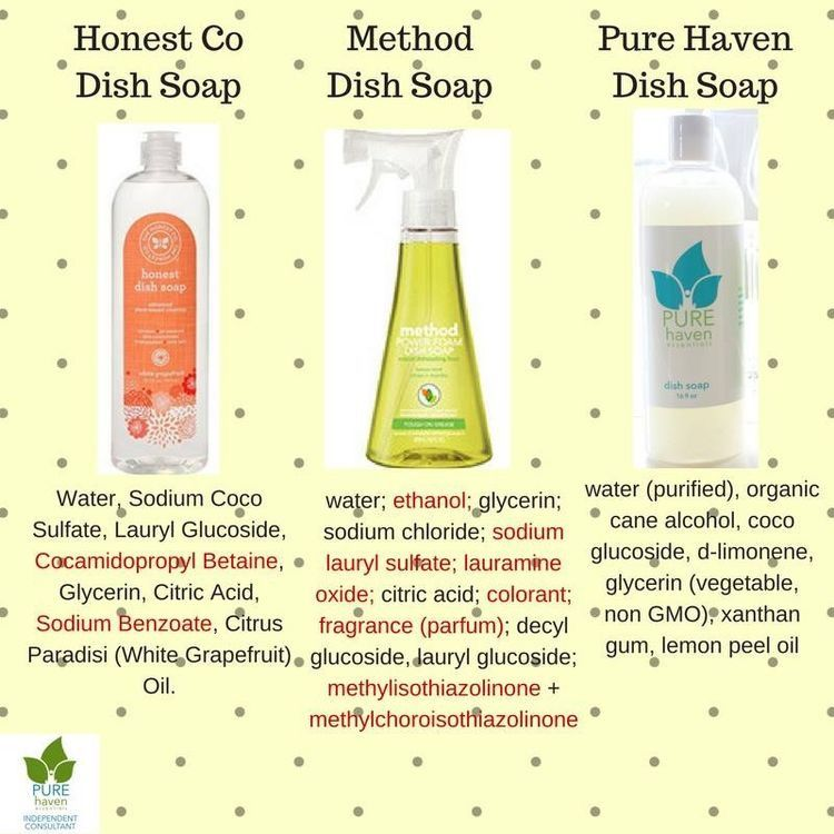 Pure Haven Ingredients Are Safe And You Can Pronounce Www Purehaven Com Stasiwe Certified Organic Essential Oils Organic Essential Oils Essential Oils For Skin