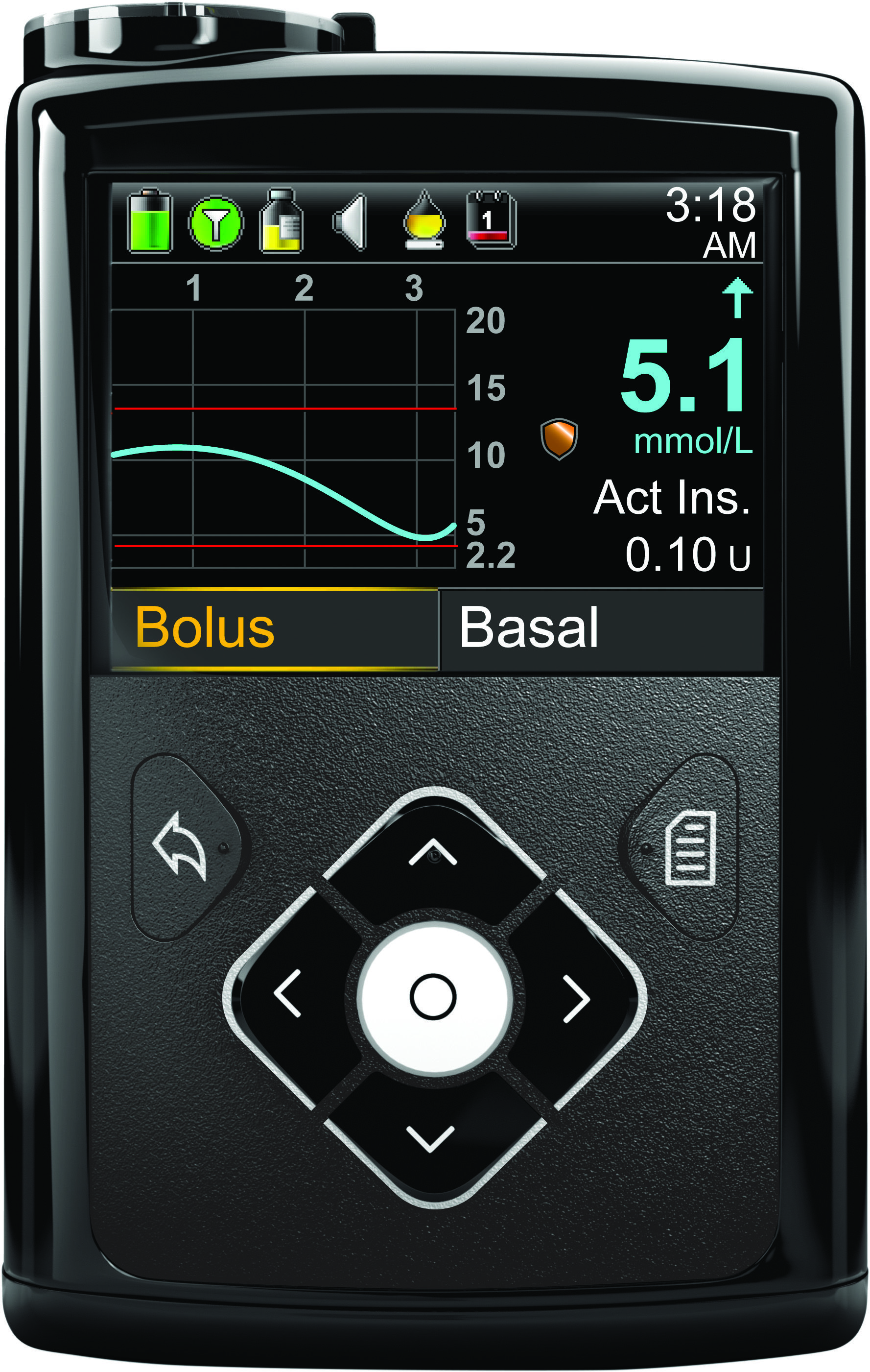 Medtronic Launches New Minimed 640g Insulin Pump In