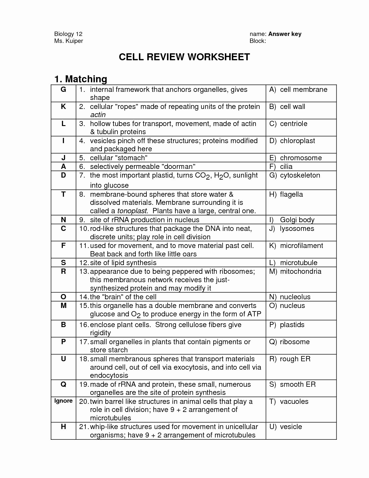 Cells And Organelles Worksheet New 14 Best Of Cell