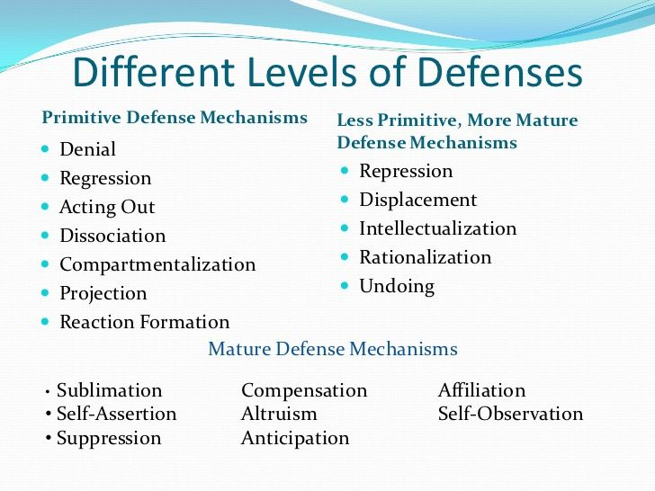 15 Common Defense Mechanisms Denial Psychology Social Work Exam