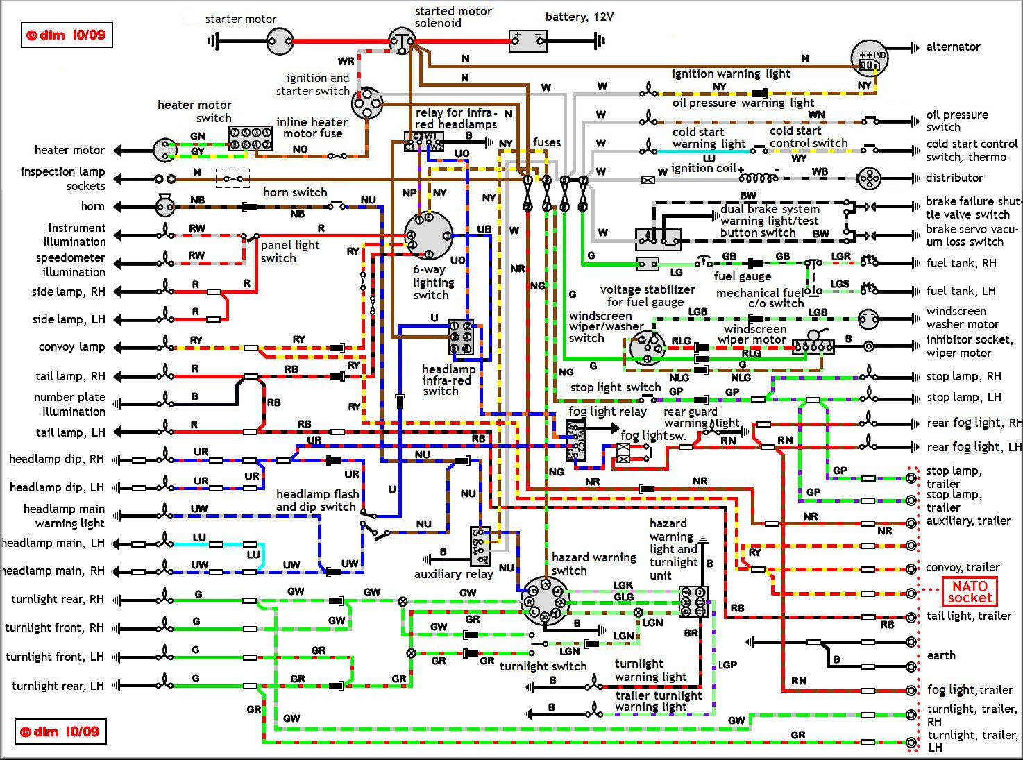 defender 90 wiring diagram electrical drawing wiring diagram u2022 defy ovens wiring diagrams land rover [ 1474 x 1095 Pixel ]