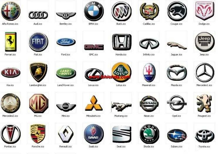 American Car Company Logos All Car Logos Car Brands Logos Car Logos