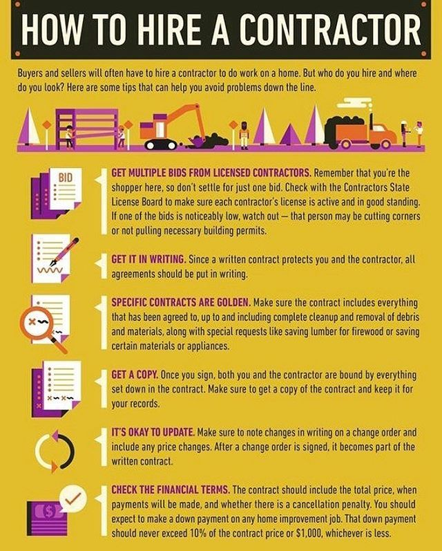 Speaking From Experience It S So Important To Get Everything In Writing And Alw Home Improvement Contractors Real Estate Infographic Home Improvement Projects