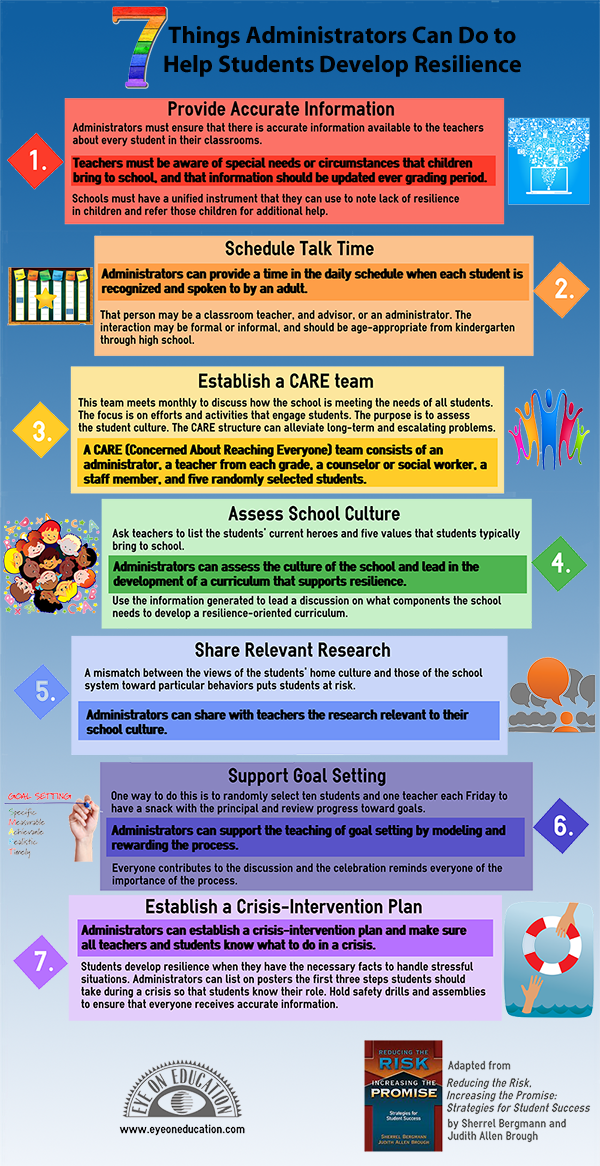 7 Things Special Education Teachers >> Infographic 7 Things Administrators Can Do To Help Students Develop