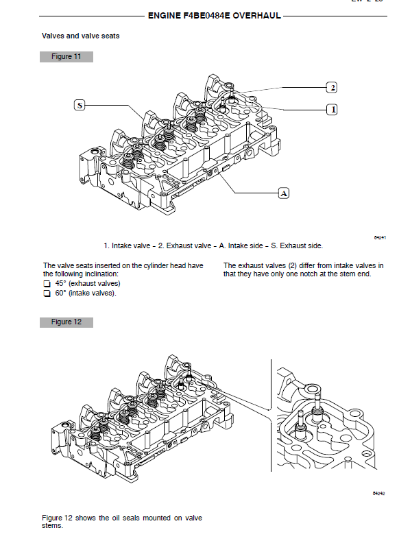 Download Case New Holland Kobelco Iveco F4be0484e F4be0684d F4be0684b Tier 2 New Holland Diesel Engine Manual