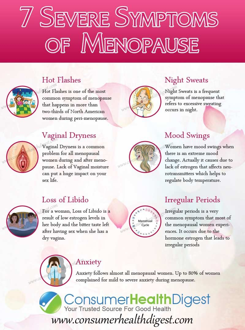Menopausal syndrome is the first sign of menopause