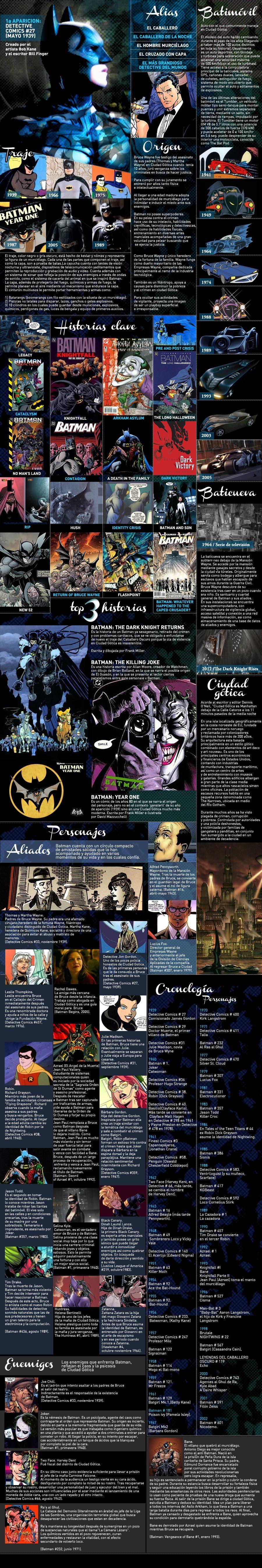 Batman: historia del comic #infografia #infographic