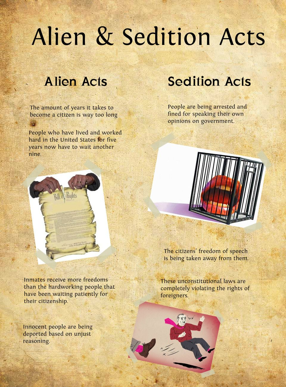 an overview of the alien and sedition acts of 1798 The alien and sedition acts naturalization act: june 18, 1798 alien friends act: june 25, 1798 alien enemy act: july 6, 1798 sedition  jack miller center 3 bala.