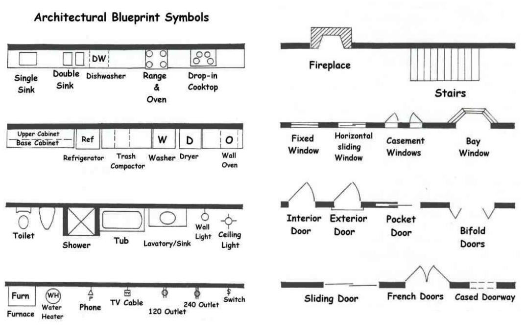 Blueprint Symbols Stair Bath Kitchen Architectural Drawing
