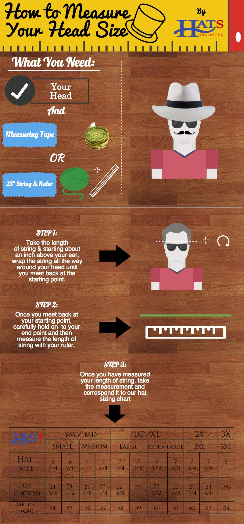 How To Measure Your Head Size Hat Sizes How To Measure Yourself Measurements
