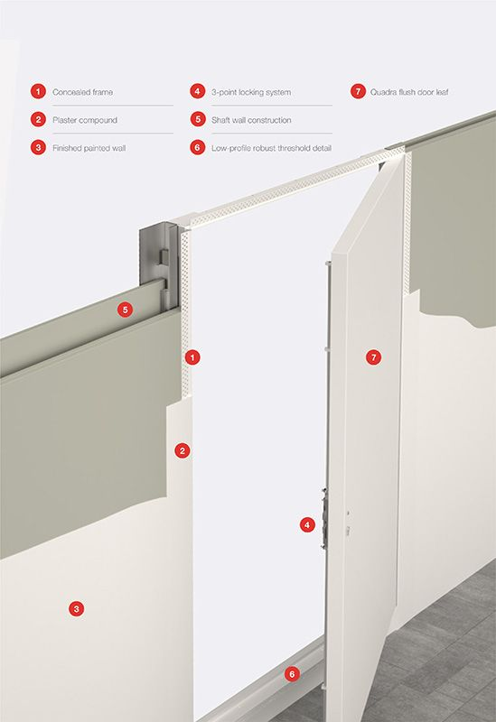 JIB DOORS & JIB DOORS | Home and Abode | Pinterest | Doors and Cupboard
