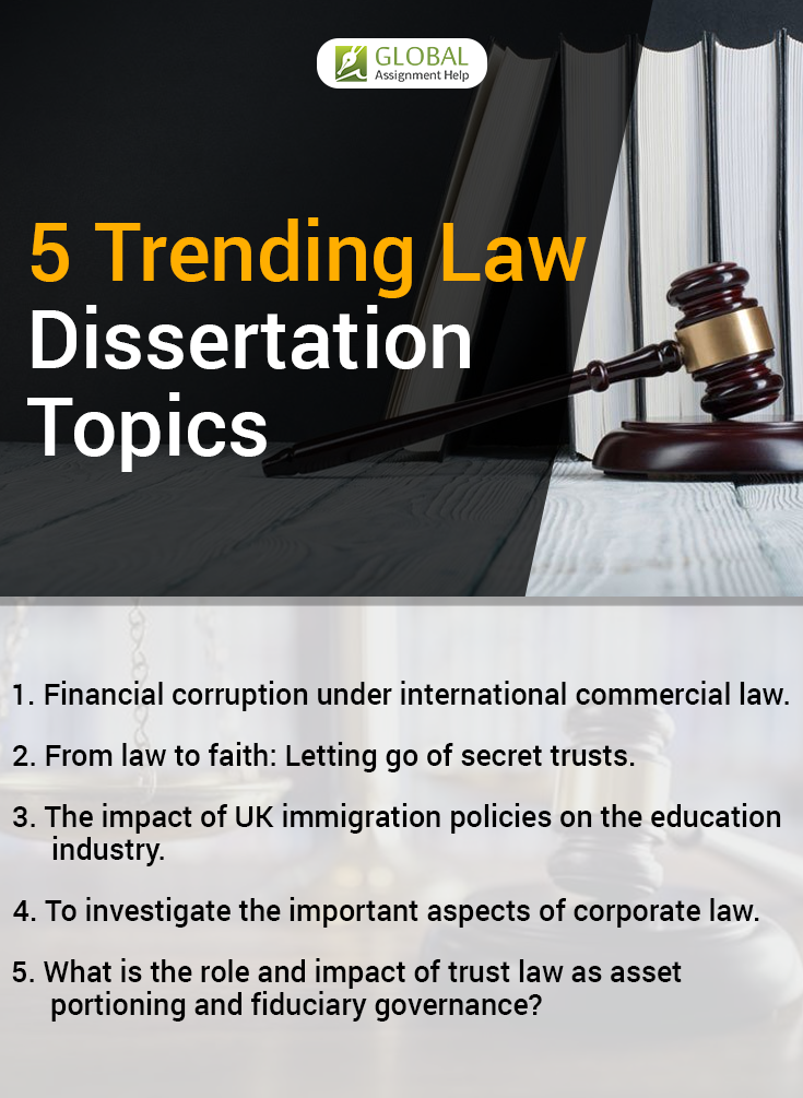 25 Unique Law Dissertation Topic For Student In 2020 Academic Writing Service Phd Topics