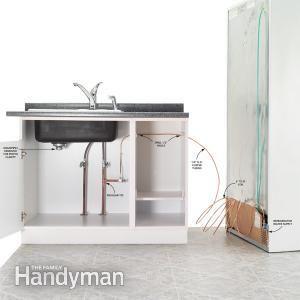 How To Install Refrigerator Plumbing Plumbing Diy Plumbing Refrigerator Ice Maker