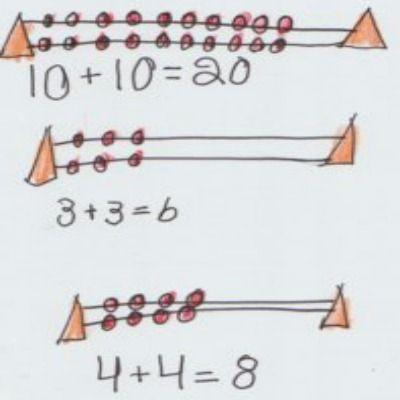 Math Teaching Resources for K-5 Classrooms | kids | Pinterest ...