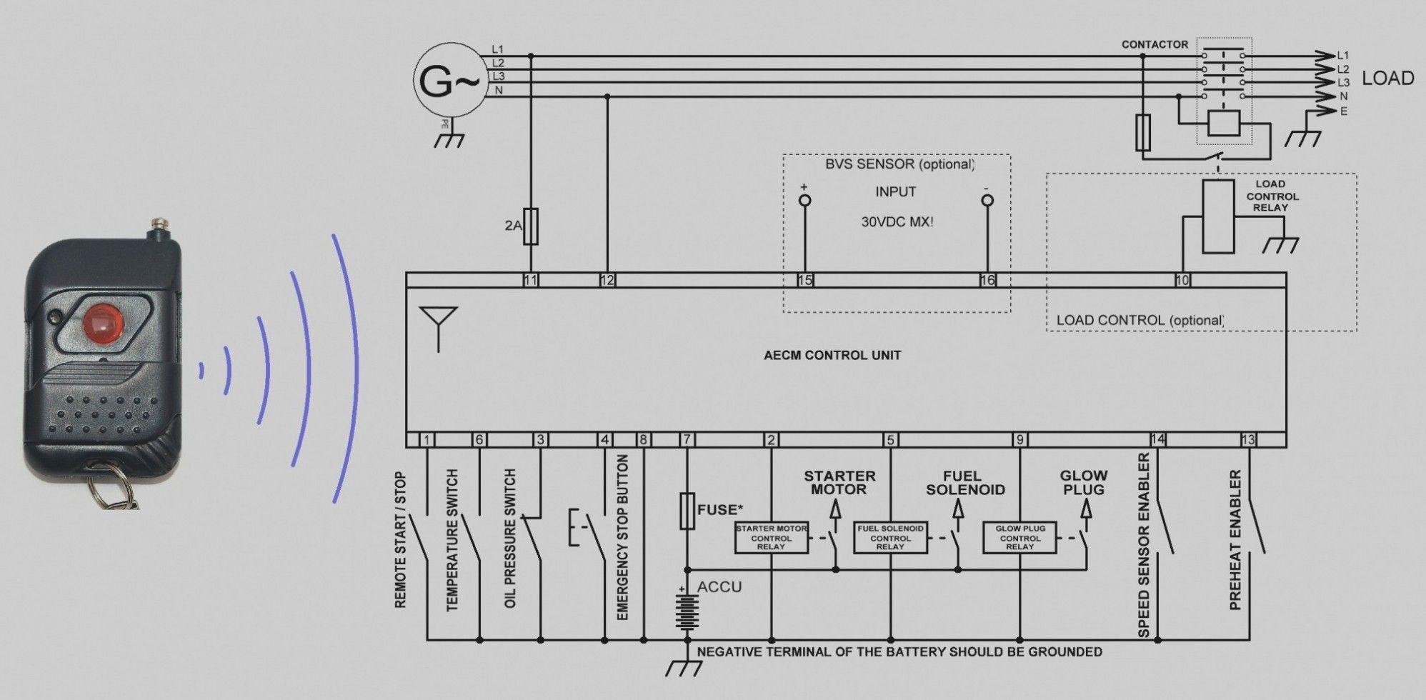 Unique Electric Fan Motor Wiring Diagram Pdf Diagram Diagramsample Diagramtemplate Wiringdiagram Diagramchart Worksheet Workshee Diagram Fan Motor Motor
