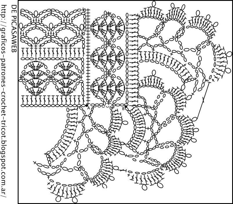PATRONES - CROCHET - GANCHILLO - GRAFICOS: PATRONES DE TEJIDOS A ...