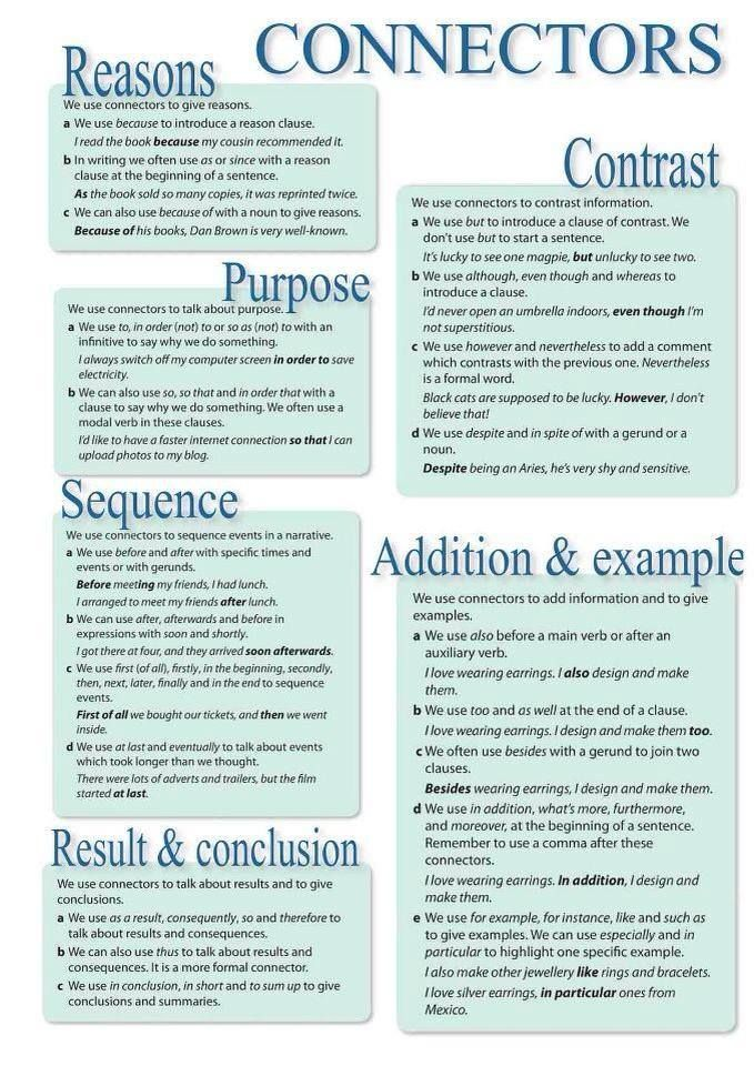 Pls help me improve my english essay?
