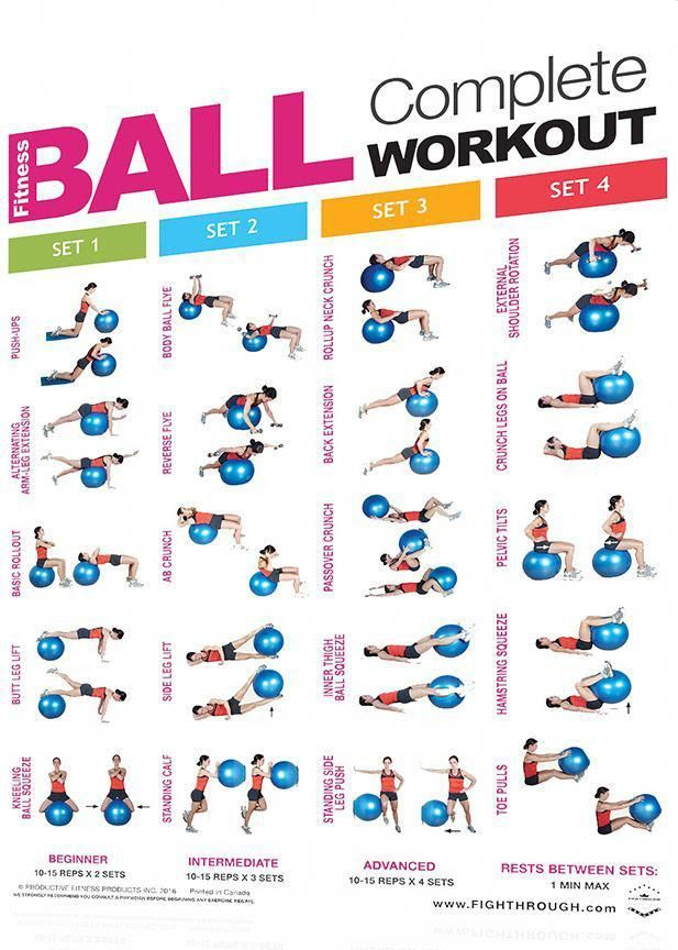 FightThrough Fitness 18 x 24 Laminated Workout Poster - Complete Core and Fitness Ball Workouts – Productive Fitness (FTCFB)