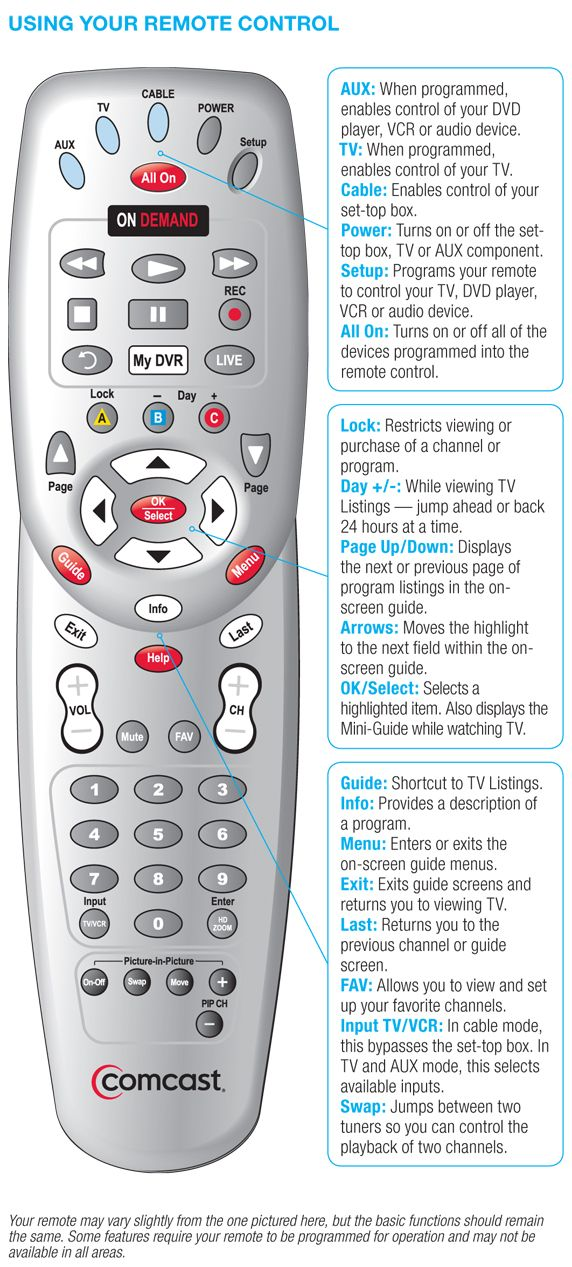 Control Multiple Devices With A Comcast Universal Remote Remote Control Tv Remote Controls Tv Remote