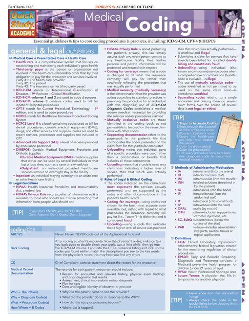Medical Coding Nursing And Medicine Medical Coding